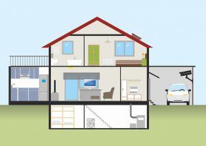 Migliorare l'efficienza energetica della propria casa